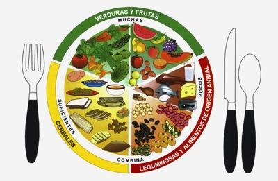 dieta diaria para bajar de peso en un mes