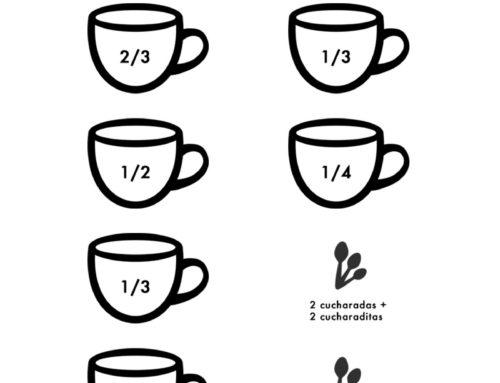 Cómo reducir una receta a la mitad. Infografía